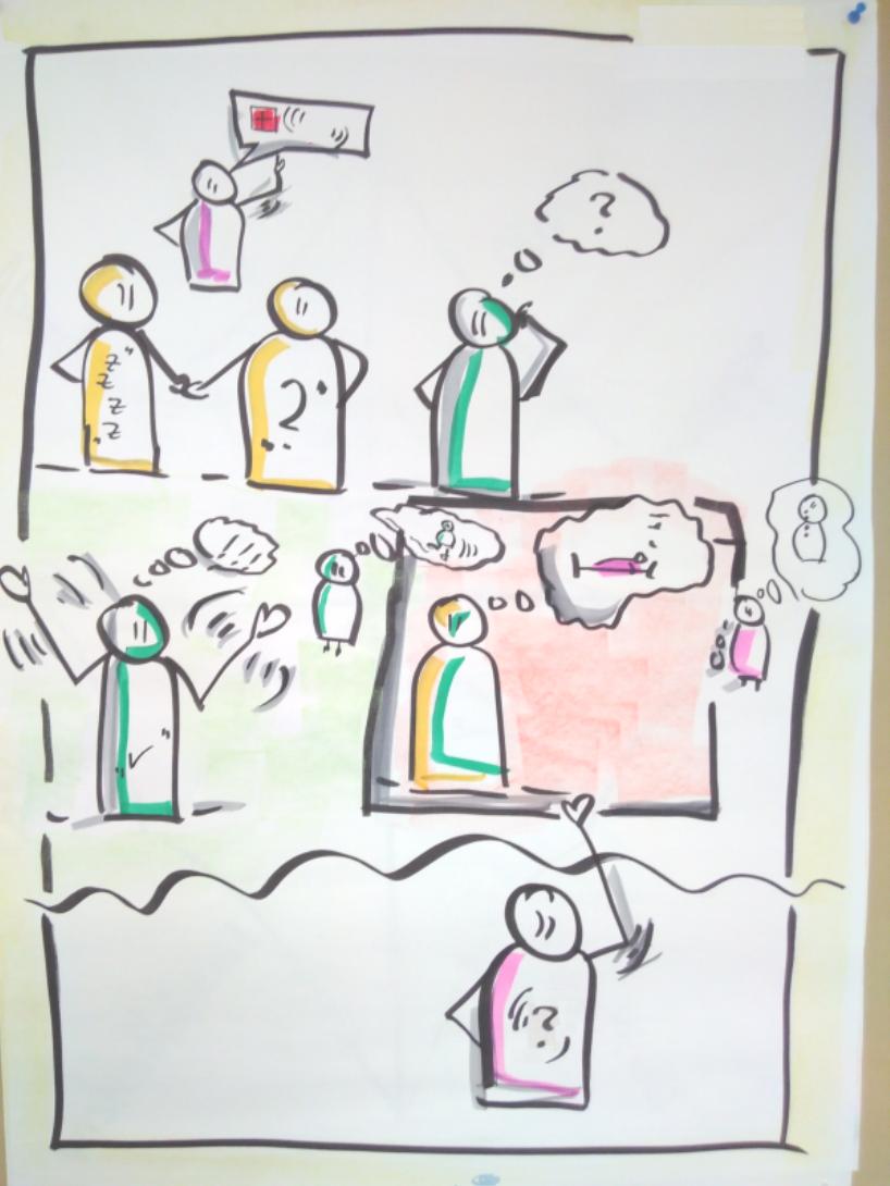Geschäftsführung in Kirchengemeinden - Wer? Wie? - Schwerpunkt Finanzen